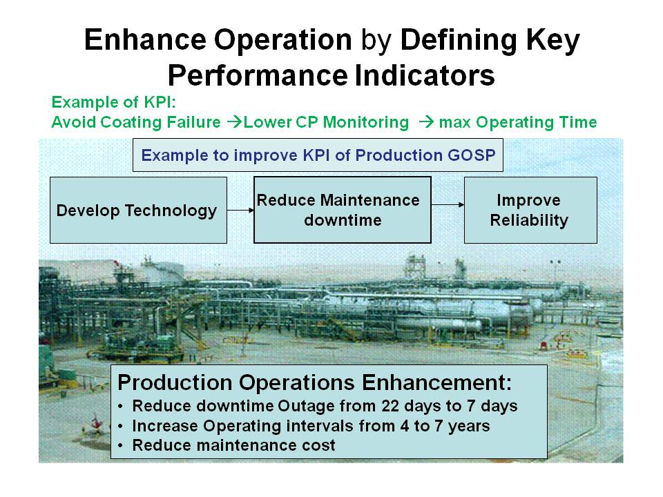 Enhance Operation by defining KPIs